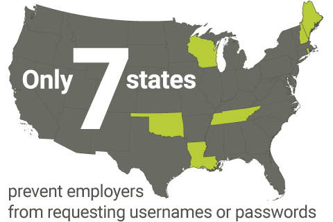 Only 7 states prevent employers from requesting usernames or passwords